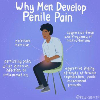 why men develop penile pain